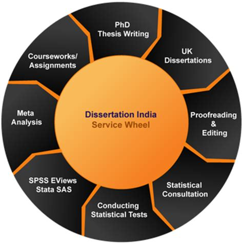 Cheapest dissertation binding aston university