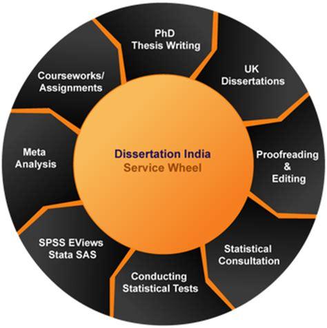 Cheapest dissertation binding aston university